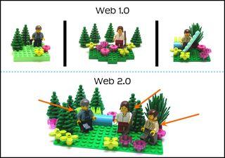 Lego_garden_gauntlett